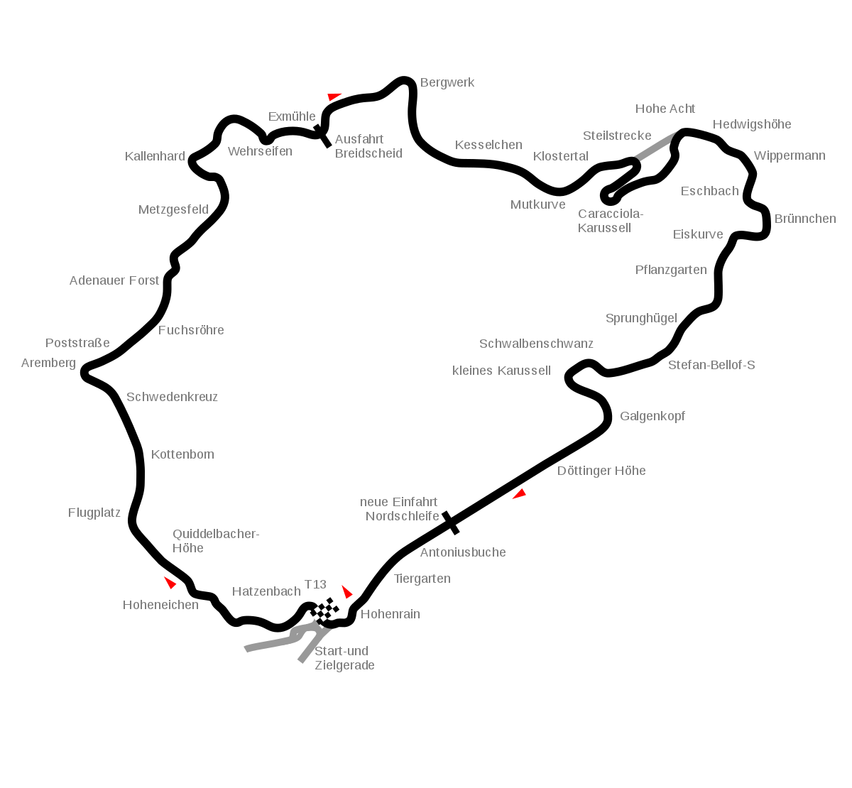 Nordschleife Map