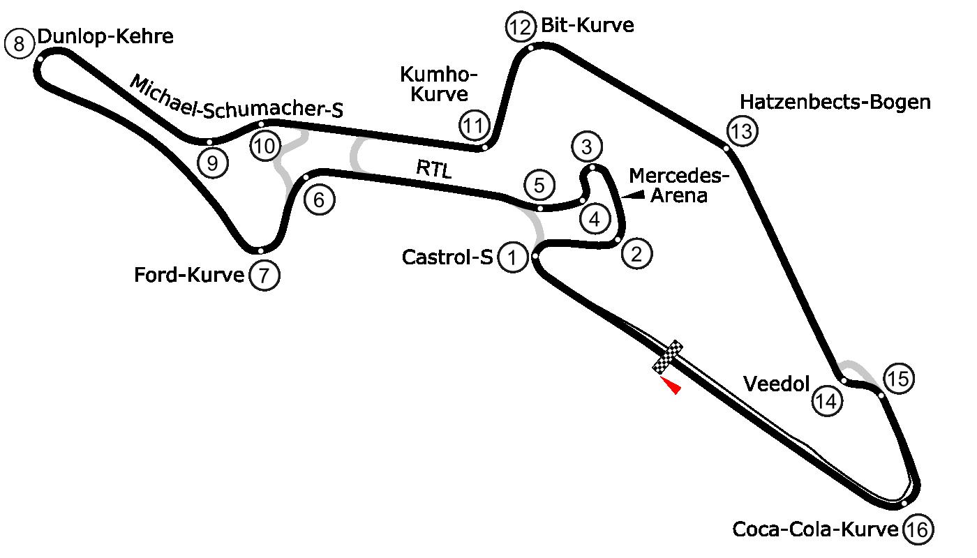 Nürburgring Grand Prix
